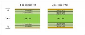 062 thick PCB (002)