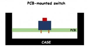 Pcb mounted switch
